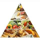 Videos Sports Nutrition Pictures